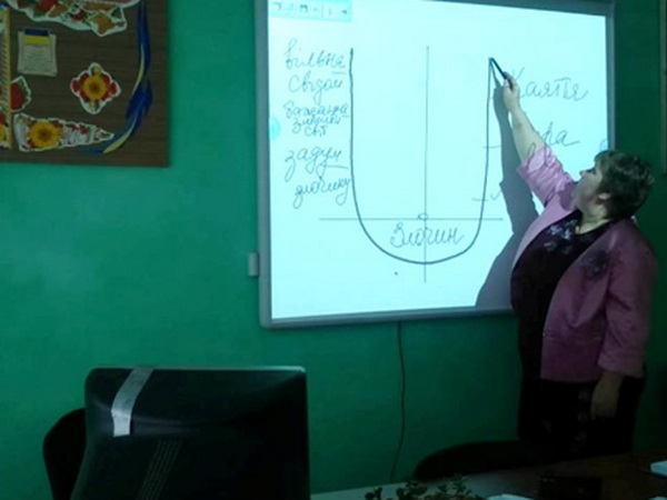 Участь у обласному вебінарі викладачів зарубіжної літератури ПТНЗ області