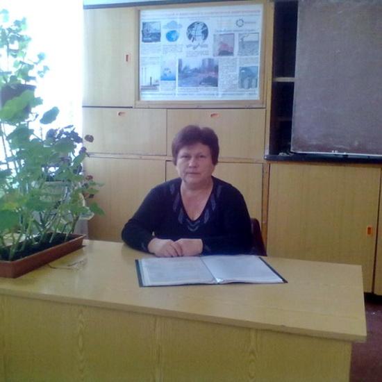Глеба Марія Михайлівна