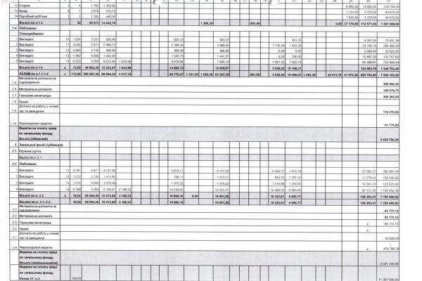 Штатний розпис Міжгірського професійного ліцею на 2018 рік